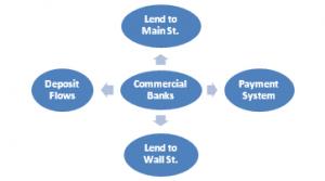Financial_RepressionX_clip_image008
