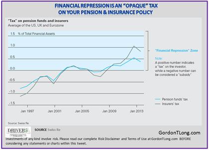 03-30-15-FINANCIAL_REPRESSION-Swiss_Re-12