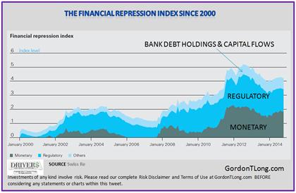 03-30-15-FINANCIAL_REPRESSION-Swiss_Re-6
