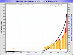 06-16-15-Chinese_Gold_Holdings