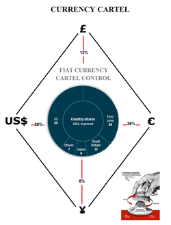 08-28-14-CURRENCY_CARTEL
