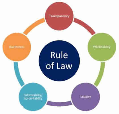 08-31-14-FINANCIAL_REPRESSION-Rule_of_Law-420