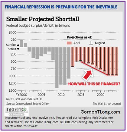 09-02-14-US-FISCAL-Budgt-Deficits-2-420