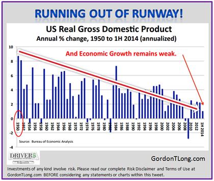 09-09-14-US-INDICATORS-GROWTH-GDP-2-420
