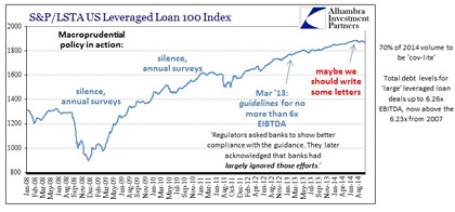 10-06-14-THESIS-FINANCIAL_REPRESSION-Leveraged_Loans-420