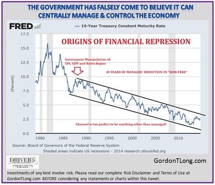10-07-14-FINANCIAL_REPRESSION-Origins-420