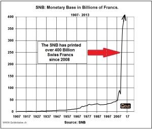 MoneyprintingSNB-300x255